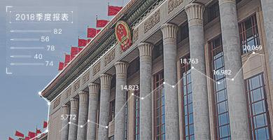 政府综合财务报告研究中心